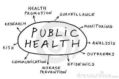 public-health-cycle